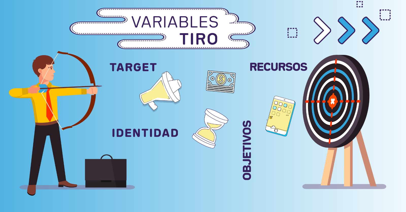 Crea una buena estrategia de Marketing a través de las variables TIRO